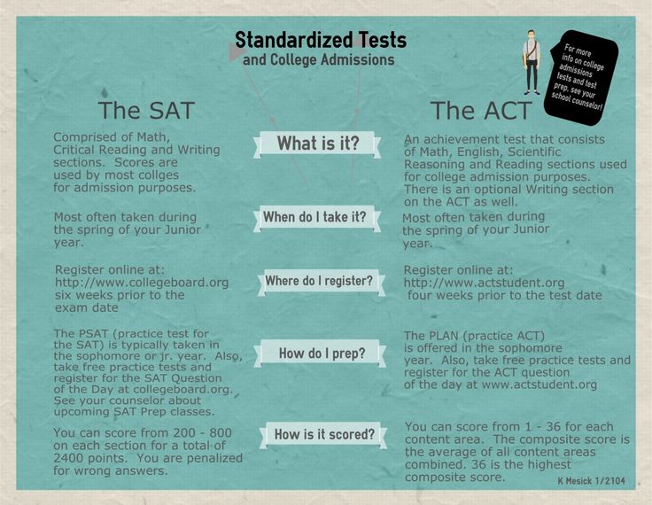 differences between act and sat essay The differences between the sat and act tests center on the exam structure and the skills you and an optional essay section, while the act also features a science.